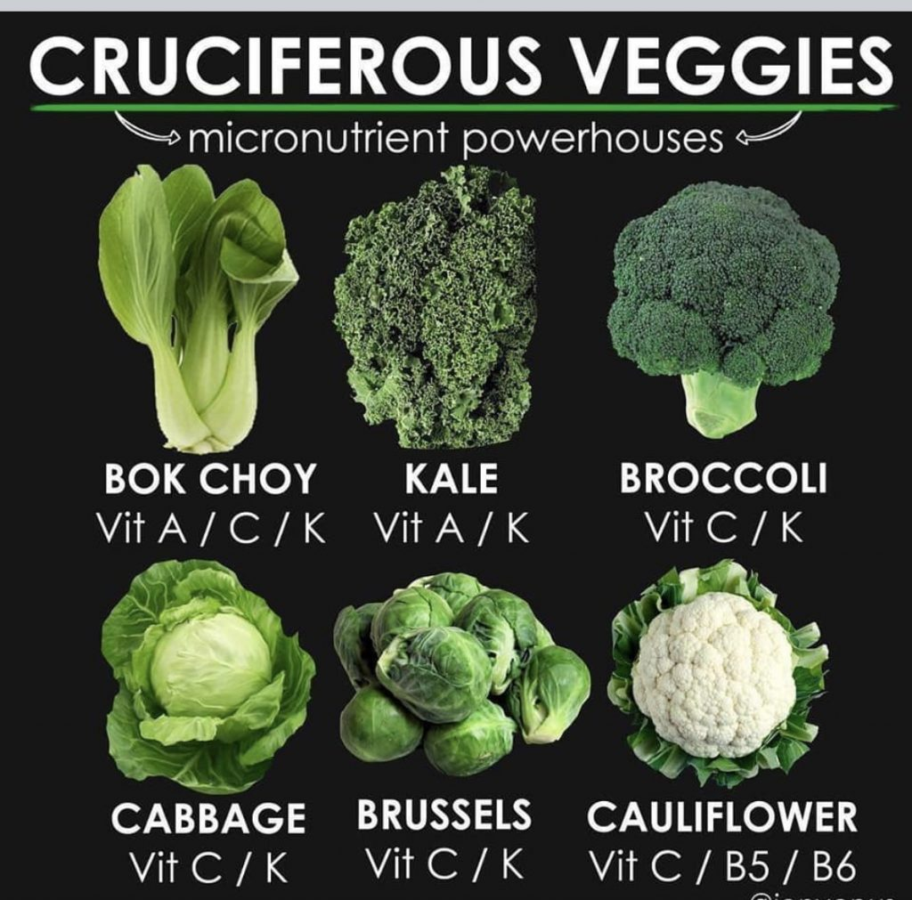micronutrient powerhouses
